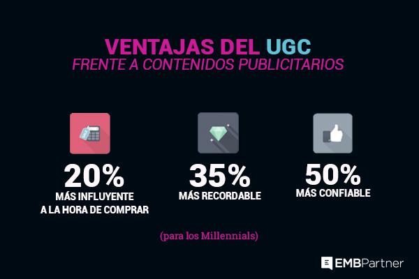 UGC Infografía