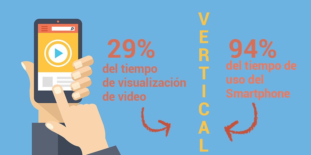 Infografía - Video Vertical