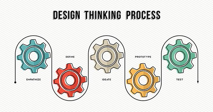 proceso-design